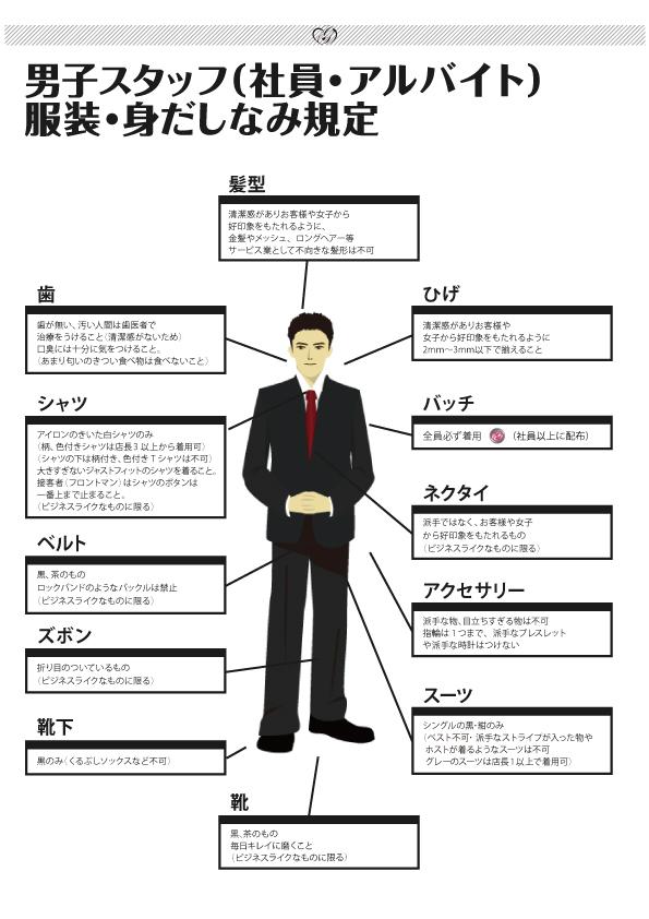男子スタッフ(社員・アルバイト)服装・身だしなみ規定